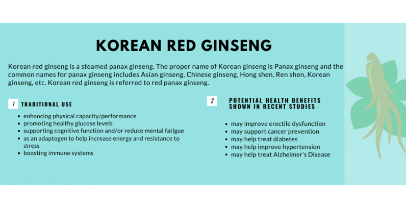 Korean red ginseng: history, health benefits, dosage and preparations, possible side effects, cautions and warnings, and common questions